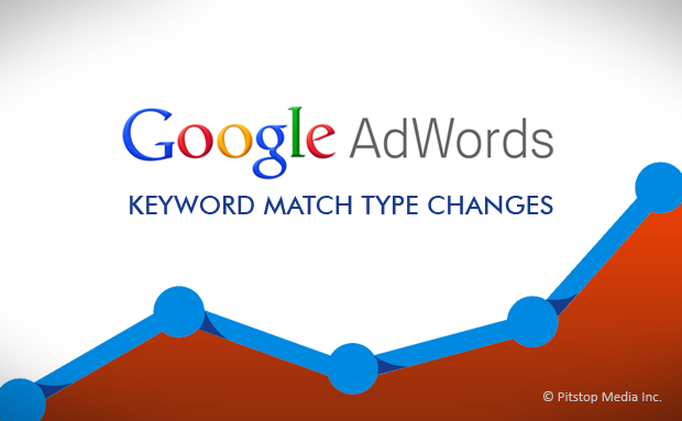 google-adwords-changes-keyword-match-types
